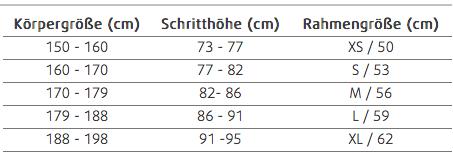 Schindelhauer Ludwig Größenempfehlung
