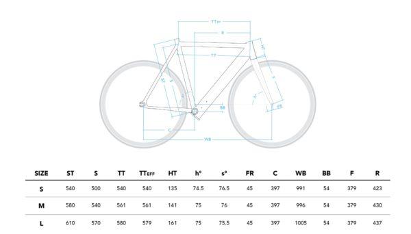 Coboc SEVEN Vesterbro Rahmengeometrie