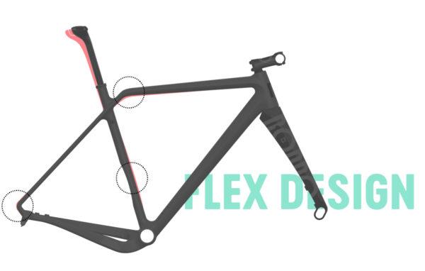 Rondo-Ruut-CF2-Flex-Design
