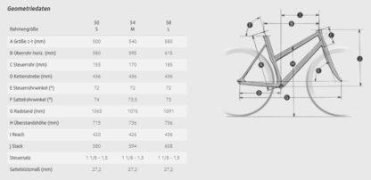 Schindelhauer Frieda Geometriedaten